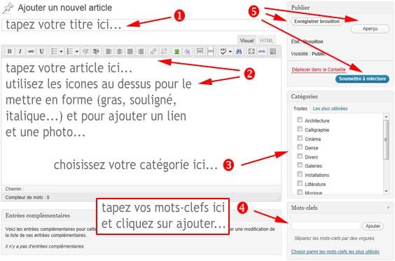 aide rédaction article multiplart - étape quatre